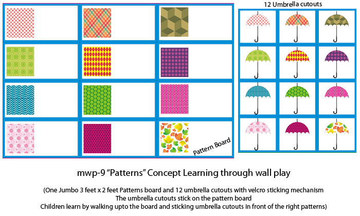 the concept of play and how it aids learning Role visual learning aids can play in enhancing the language learning classroom   paivio's (1986) dual coding theory basically outlines the idea that the.